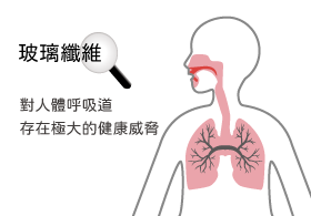 Please NOTICE that Asbestos and Fiberglass are hazard for Respiratory tract. DO NO use them as filter of air purifier or oil-mist collector