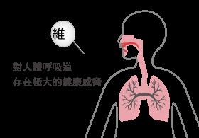 【消費者須知】玻璃纖維嚴重影響健康,空氣淨化器不應使用!