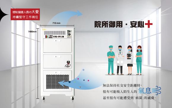 工業用/商用空氣清淨機 大空間適用 聽診間醫療院所適用 降低飛沫噴沫飄散空氣顆粒