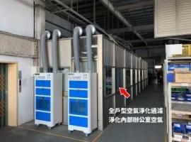 全戶型戶外機│辦公室整間空氣過濾淨化 節省室內空間使用